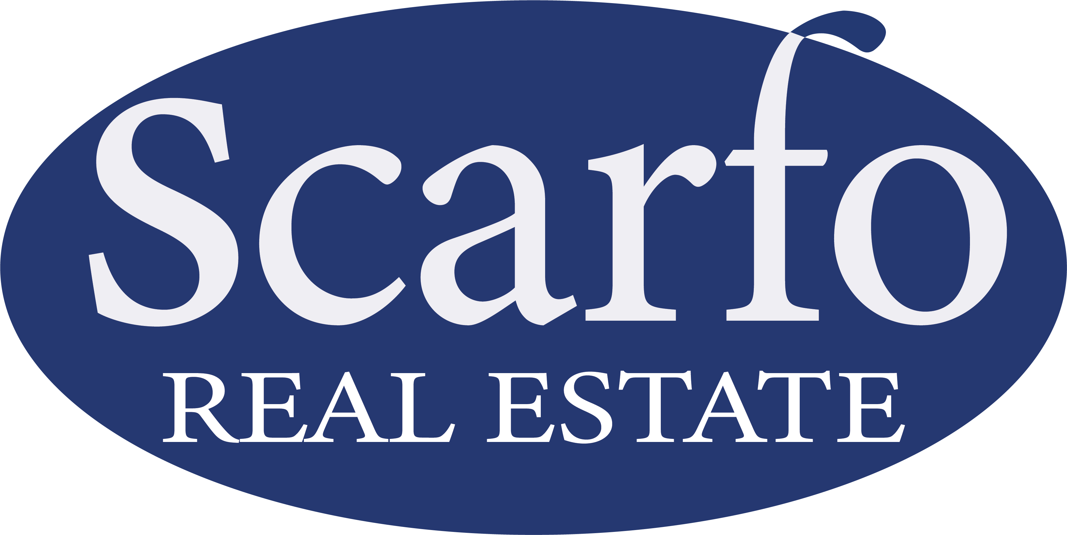 Scarfo Real Estate